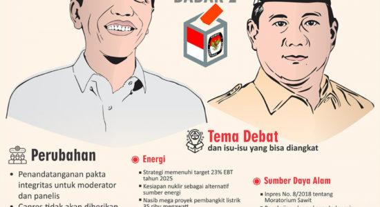 Debat Capres Babak 2