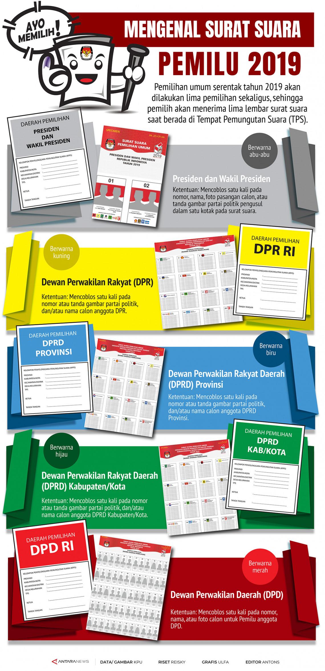 Mengenal Surat Suara Pemilu 2019 Acehimagecom