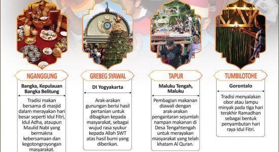 Tradisi Perayaan Idul Fitri
