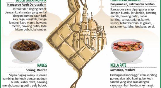 Hidangan Lebaran Selera Nusantara