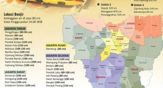 Jakarta Banjir di Awal 2020