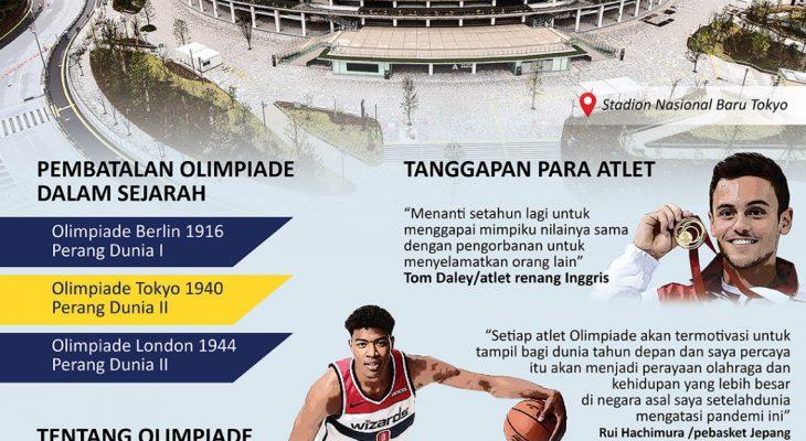 Olimpiade Tokyo 2020 Ditunda