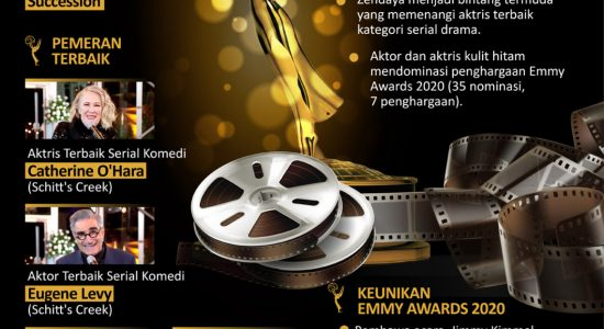 Emmy Awards 2020 di Tengah Pandemi