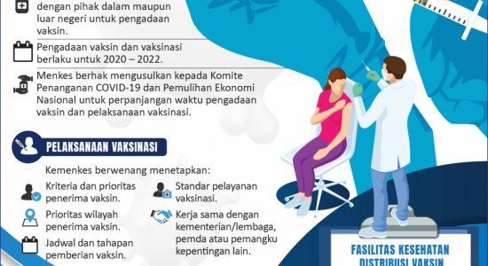 Indonesia Persiapkan Vaksinasi COVID-19