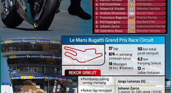 Kesempatan Quartararo Hapus 'Kutukan' GP Prancis