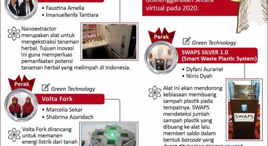 Penemu Muda Indonesia Borong Medali