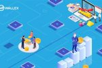 Popularitas Startup Ini Melesat Selama 2020