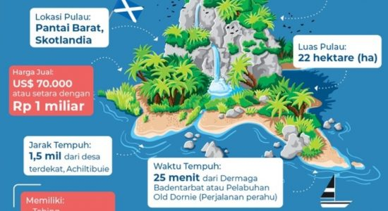 Pulau Tak Berpenghuni Dijual Rp 1 M
